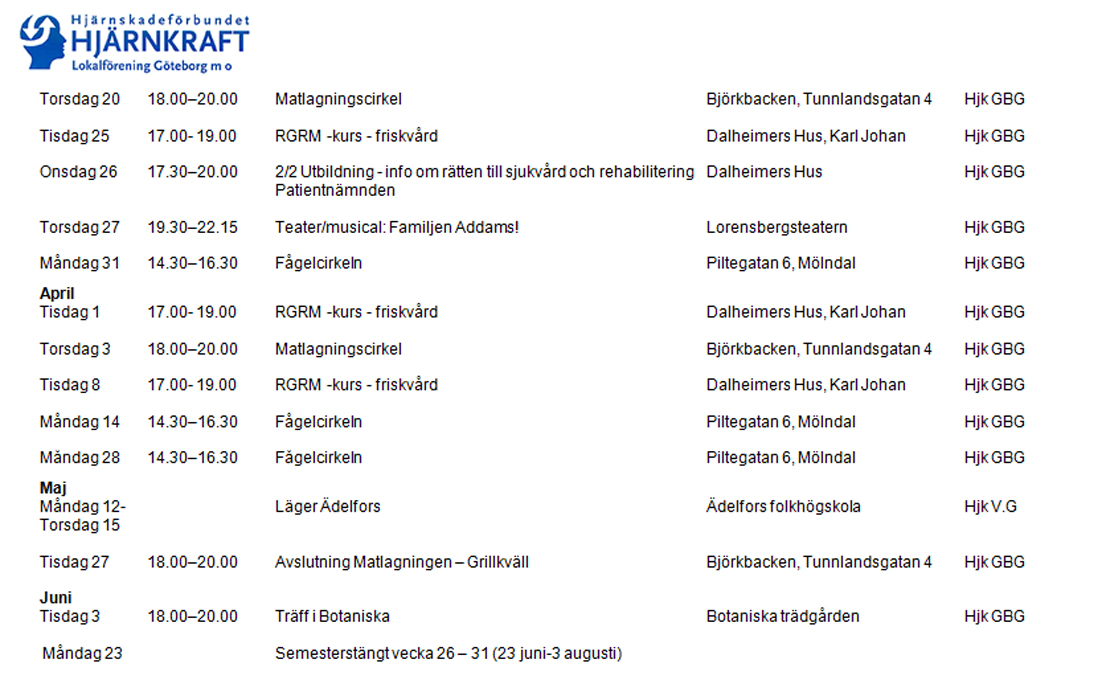 Program jan  - augusti 2014 ny